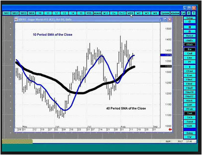 HOW TO TRADE THE HIGHEST PROBABILITY OPPORTUNITIES MOVING AVERAGES PDF