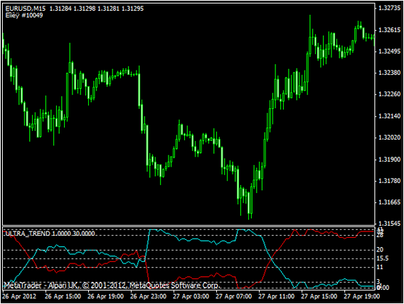 Forex pips striker indicator no repaint