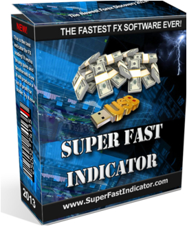 SUPERFAST FOREX INDICATOR SCAM REVIEW