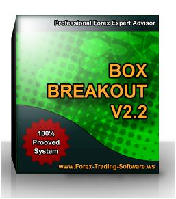 Forex british box breakout