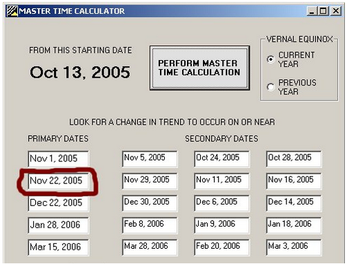 Gann Master Time Calculator Review