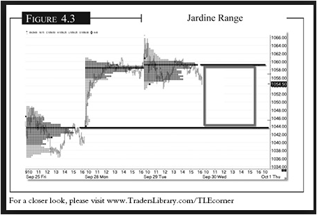 JARDIN RANGE TRADE REVIEW