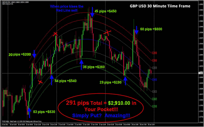 Forex System Download