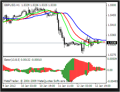 Forex factory fractal trading