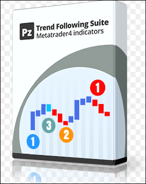 PZ TREND FOLLOWING SUITE TRADING DOWNLOAD FREE