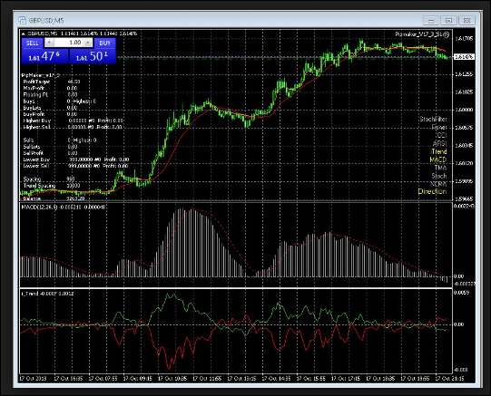 Search Results for forex | Successful Forex Trader - Real