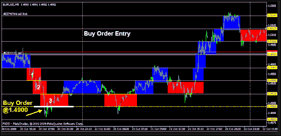 how to become a successful forex trader pdf