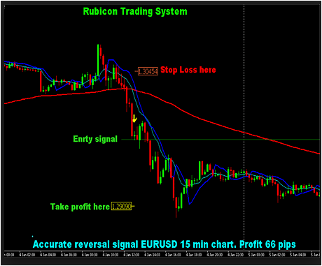 PRO FOREX TOOLKIT FOR RUBICON DOWNLOAD FOR FREE